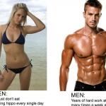 Gut aussehen - Mann vs. Frau