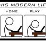 Modernes Leben