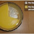 Was ist ein Tortendiagramm?