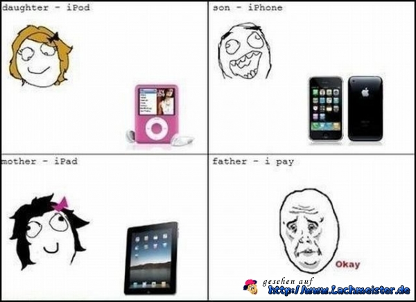 Apple Familie