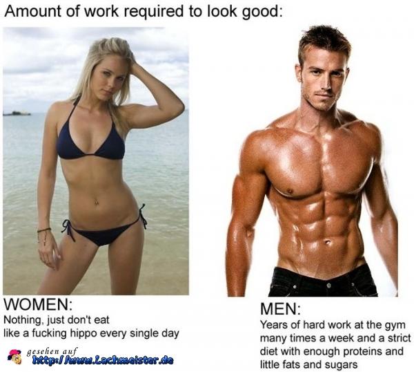 als mann gut aussehen